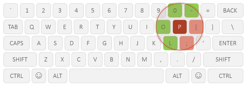 Tastaturradius